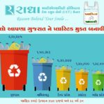 plastic pollution by each state in india