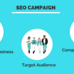 The First Steps Towards a Successful SEO Campaign