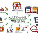 Multichannel Digital Marketing: Why You Need It.